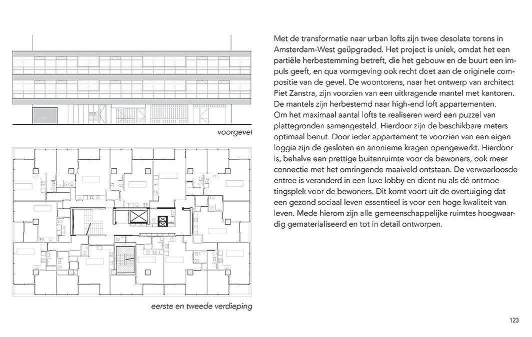 BNLA architecten transformatie kantoor woonbestemming herbestemming vastgoedontwikkelaar Amsterdam architect ontwerp